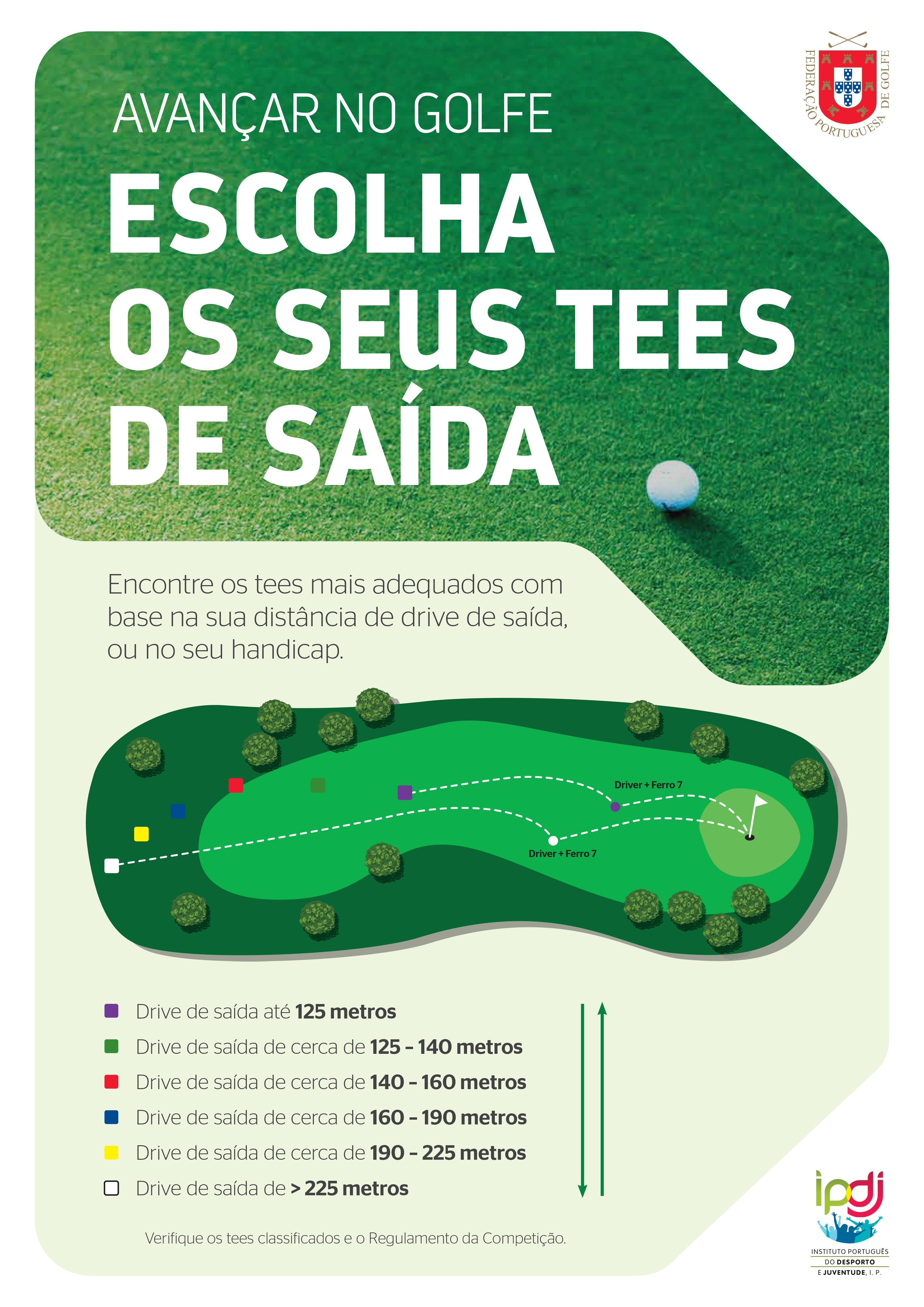 Avançar no Golfe já chegou a 22 campos em Portugal