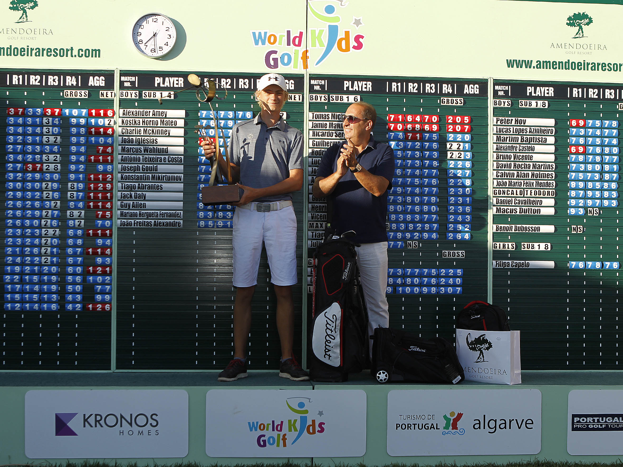 11.º World Kids Golf – PETER HOV CAMPEÃO  e 5 TÍTULOS PORTUGUESES
