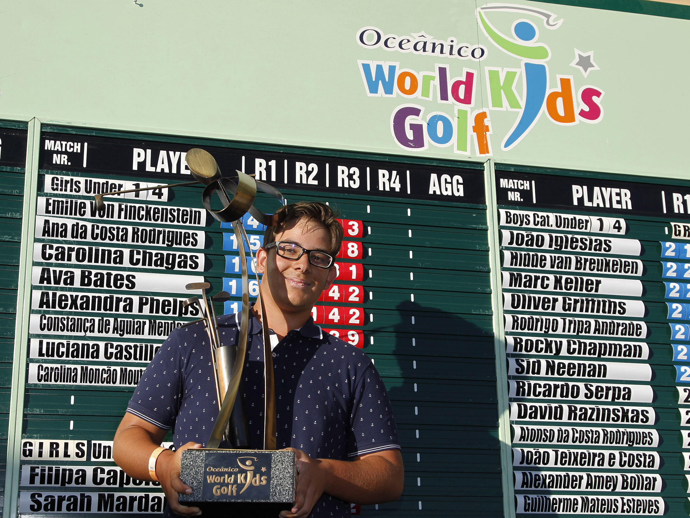 World Kids Golf – MARTIM BAPTISTA TENTA DEFENDER O TÍTULO COM CARREIRA REFORÇADA